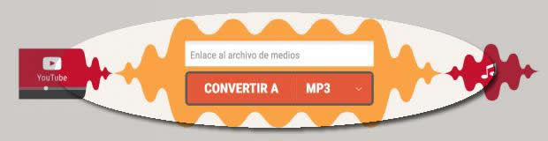 descargar video largo de youtube en mp3